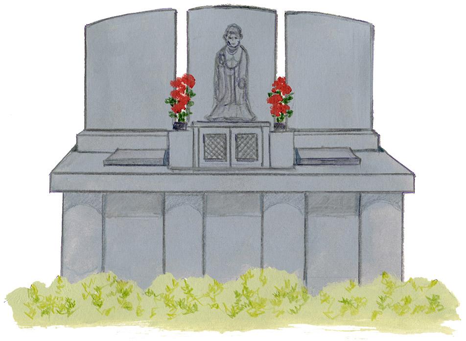 埋葬方法の決定